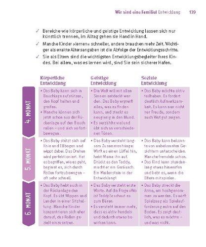 checkliste geburt behörden pdf